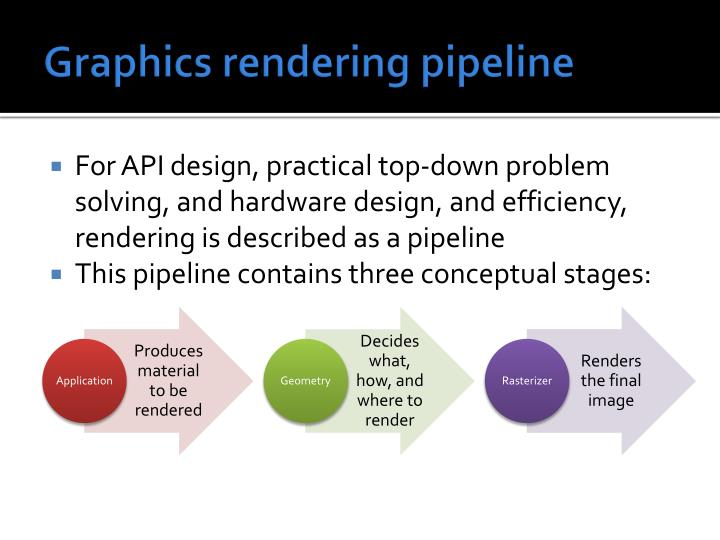 Graphics rendering pipeline