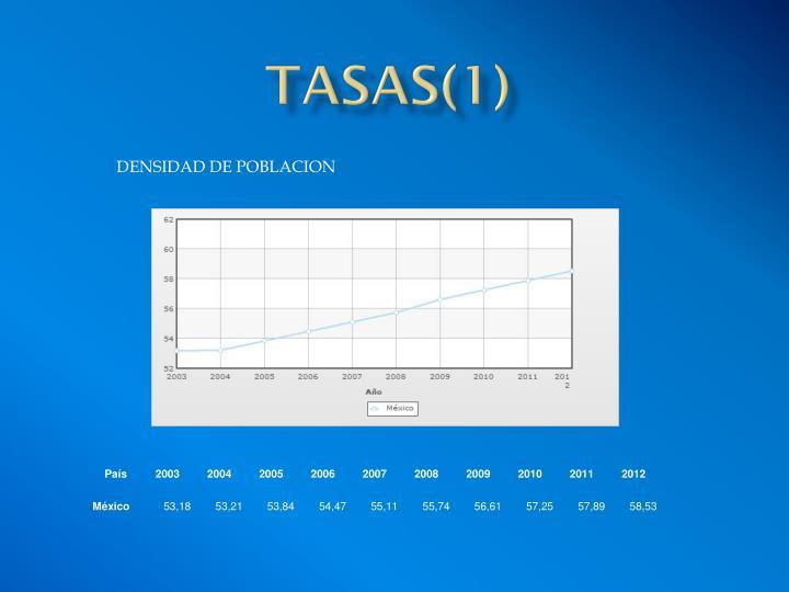 TASAS(1)