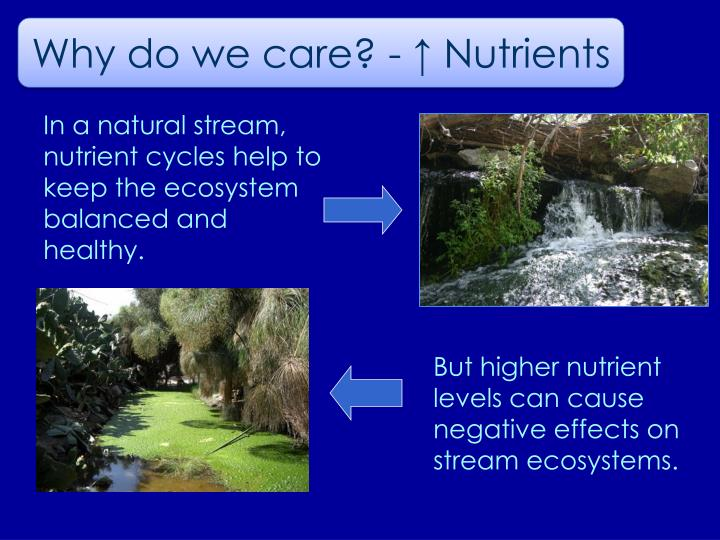 Why do we care? - ↑ Nutrients