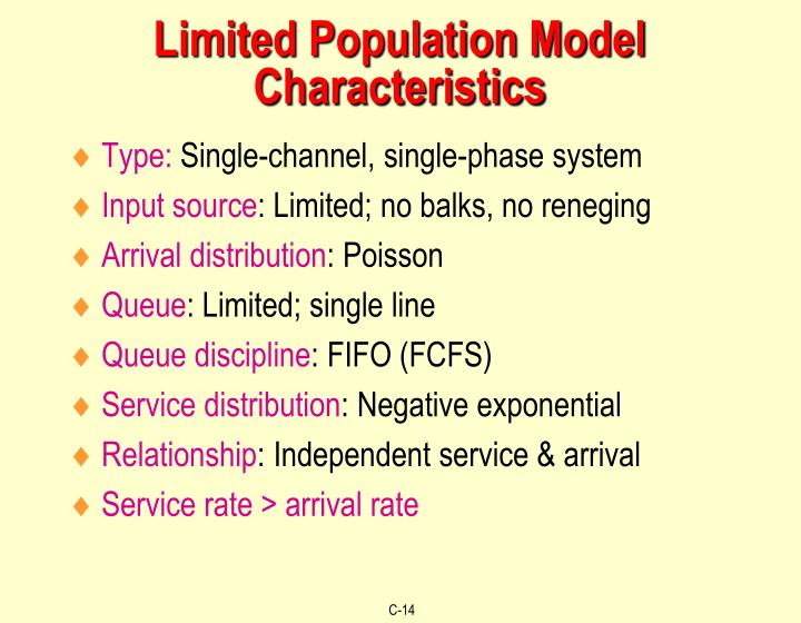 Limited Population Model Characteristics