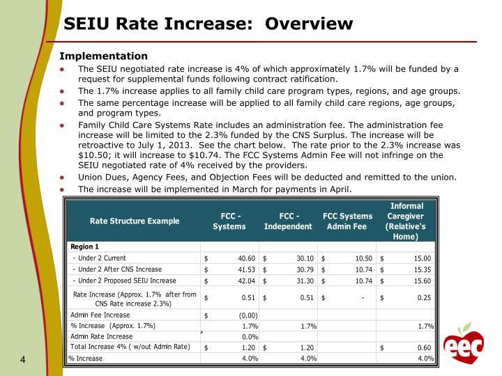 SEIU Rate Increase:  Overview
