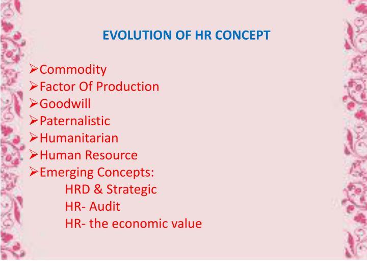 EVOLUTION OF HR CONCEPT