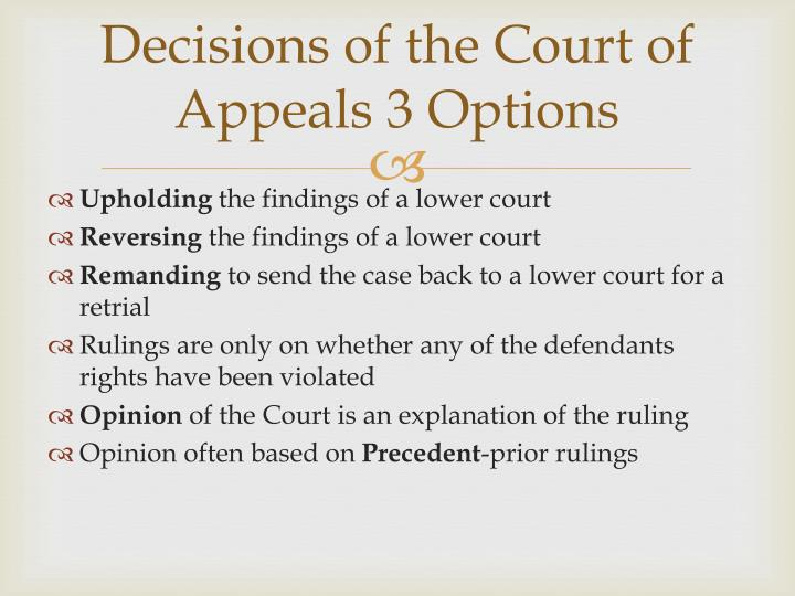 Decisions of the Court of