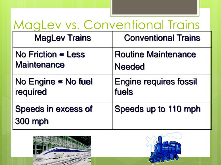 MagLev vs. Conventional Trains