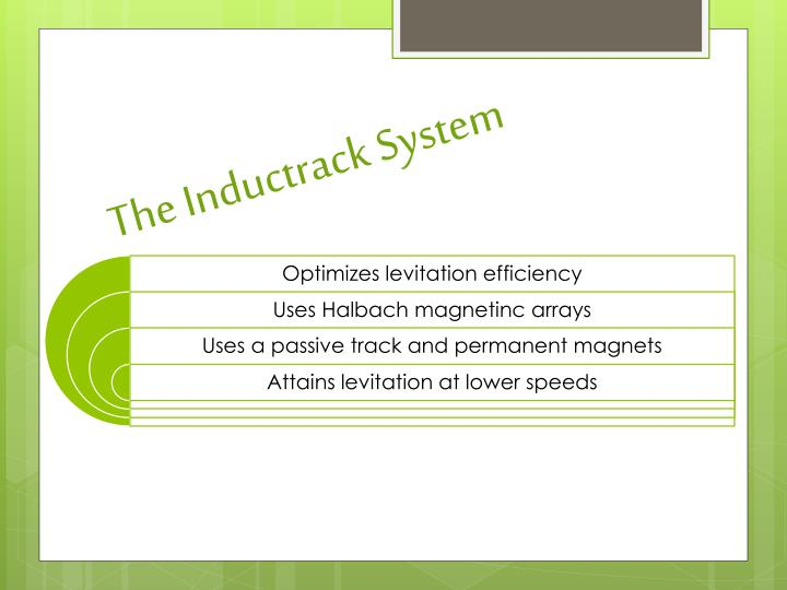 The Inductrack S