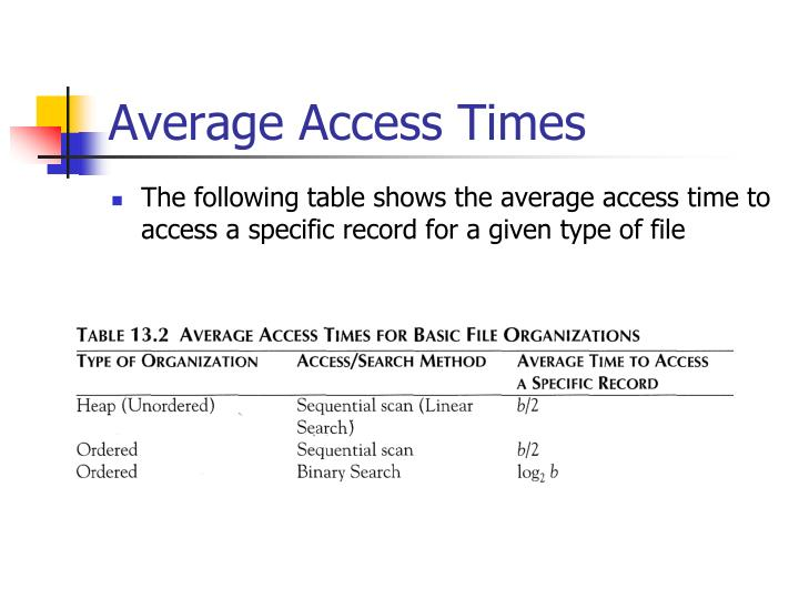 Average Access Times