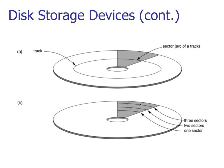 Disk Storage Devices (cont.)