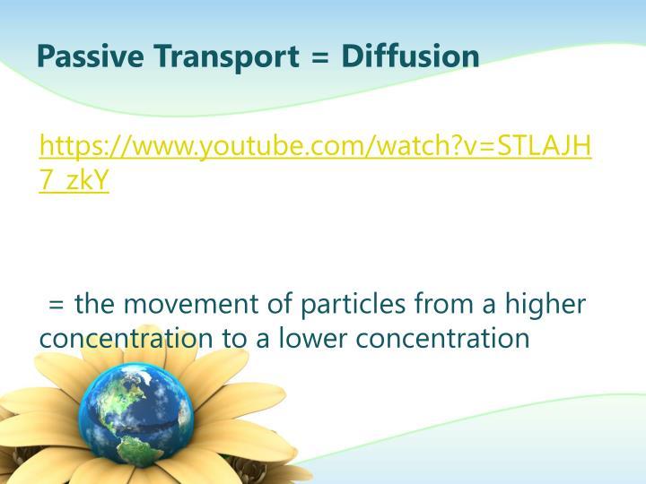 Passive Transport = Diffusion