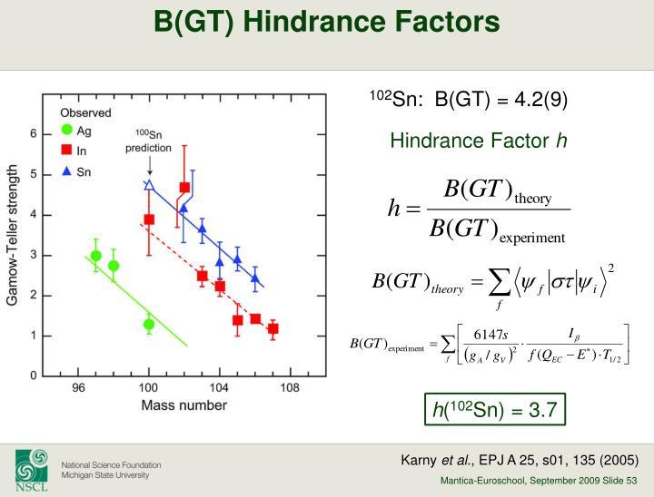 B(GT) Hindrance Factors