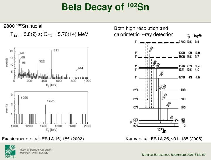 Beta Decay of