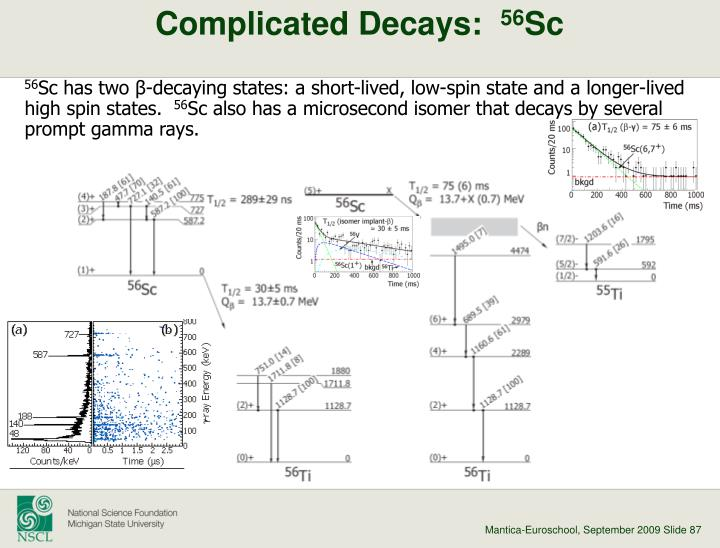 Complicated Decays: