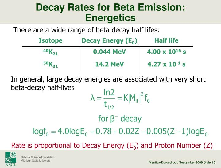 Decay Rates for Beta