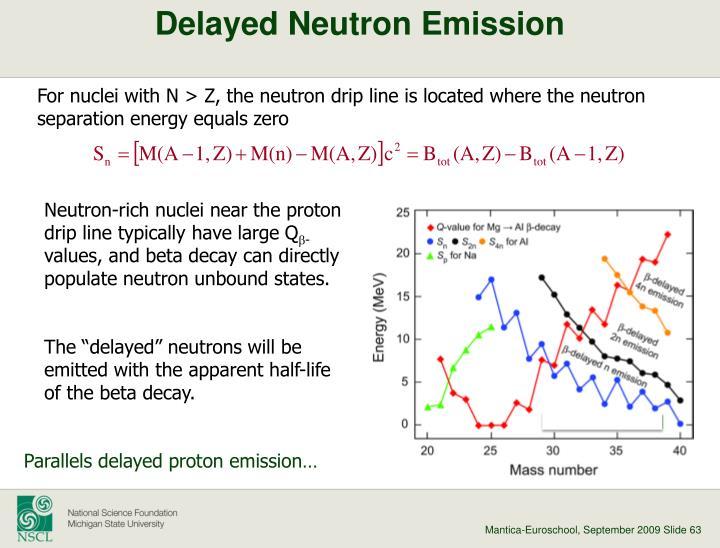 Delayed Neutron Emission
