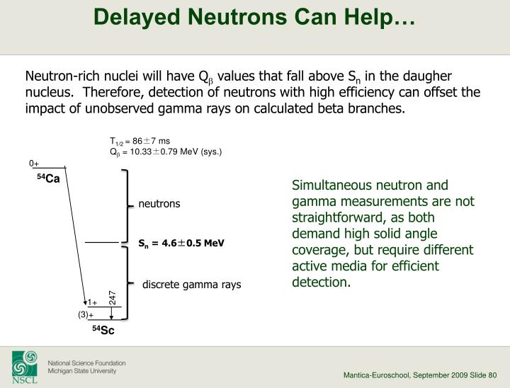 Delayed Neutrons Can Help…