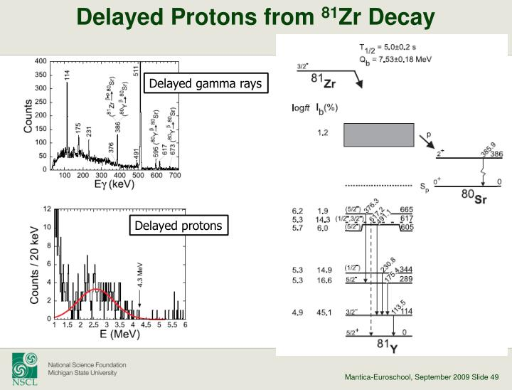 Delayed Protons from