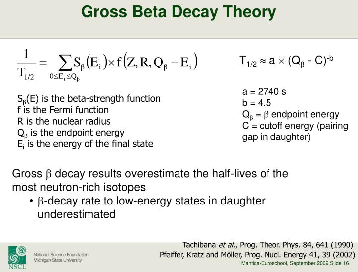 Gross Beta Decay Theory