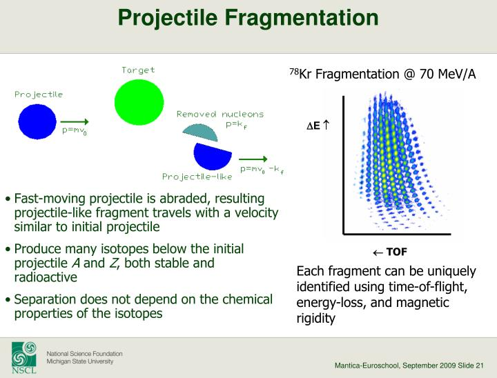 Fast-moving projectile is abraded, resulting projectile-like fragment travels with a velocity similar to initial projectile