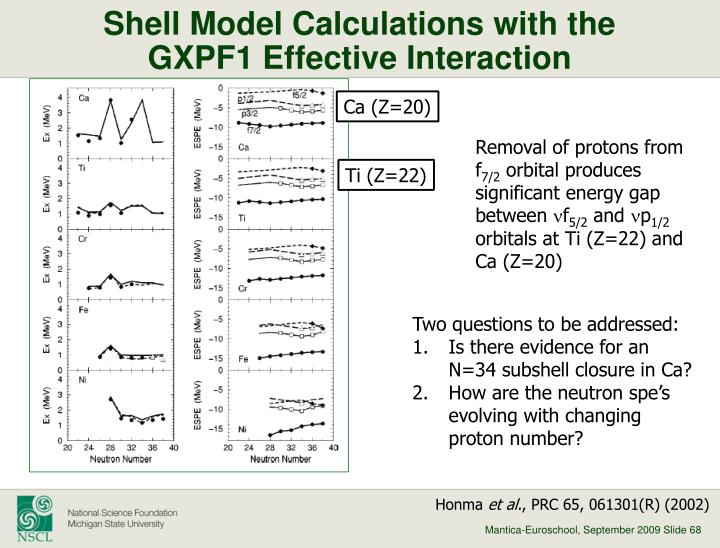 Shell Model Calculations with the