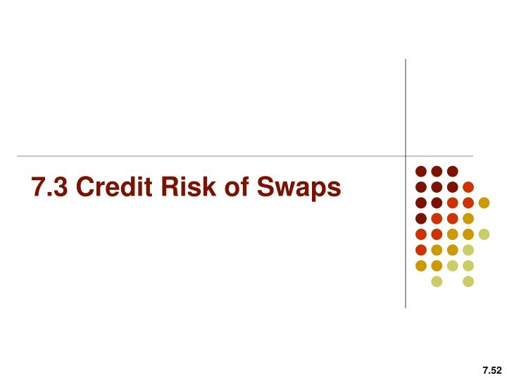 7.3 Credit Risk of Swaps