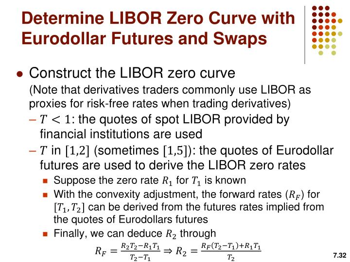 Determine LIBOR Zero Curve with Eurodollar Futures and Swaps