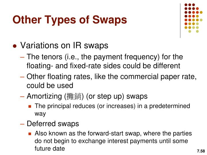 Other Types of Swaps