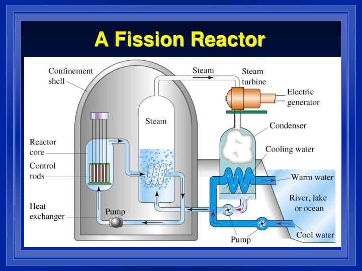 A Fission Reactor