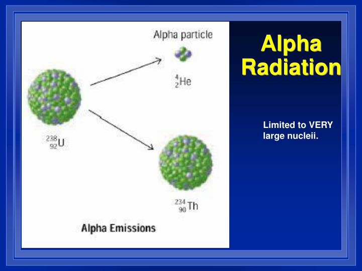 Alpha Radiation