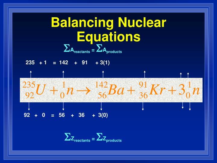 Balancing Nuclear Equations
