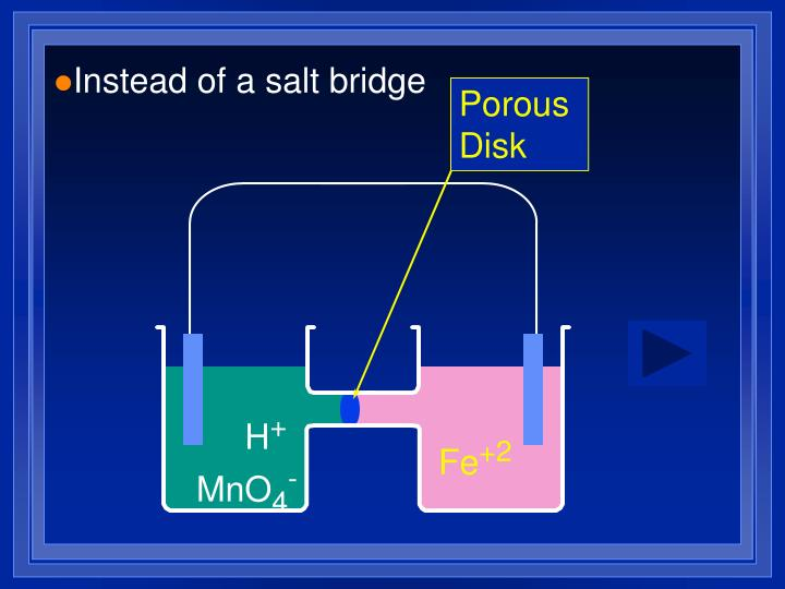 Instead of a salt bridge