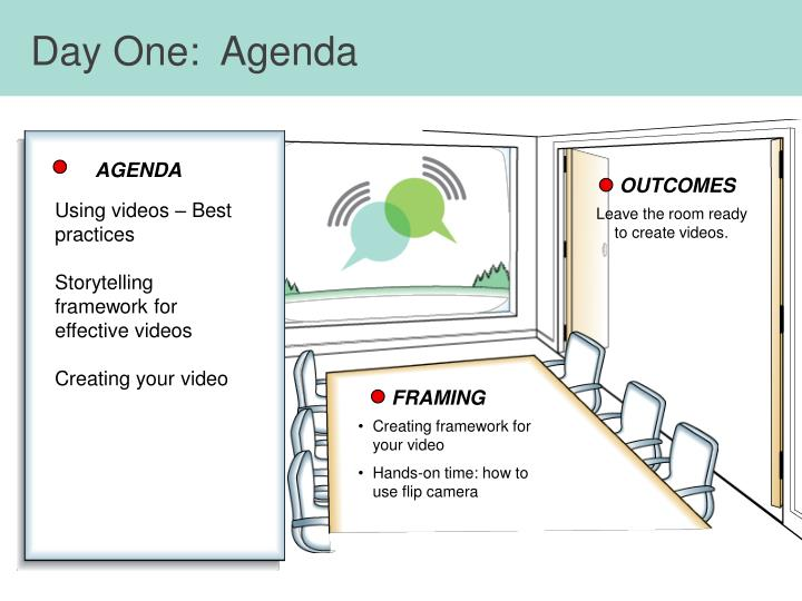 Day One:  Agenda