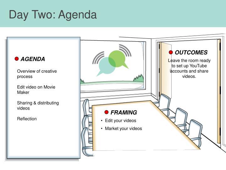 Day Two: Agenda
