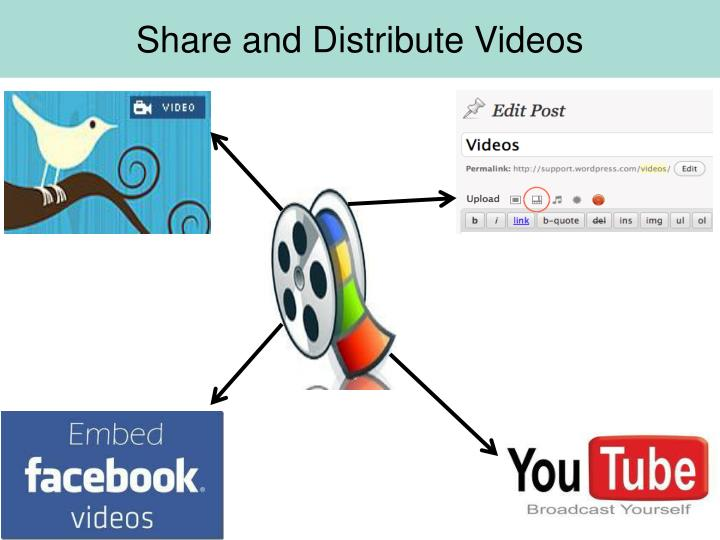 Share and Distribute Videos