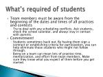 what s required of students