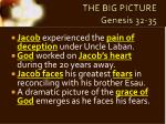 the big picture genesis 32 35