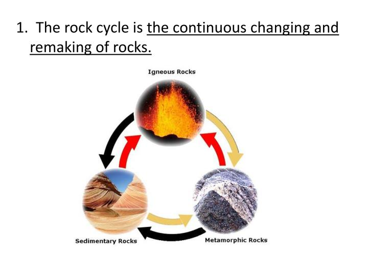 1.  The rock cycle is