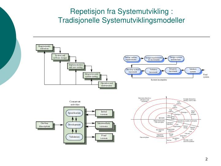 Repetisjon fra Systemutvikling :