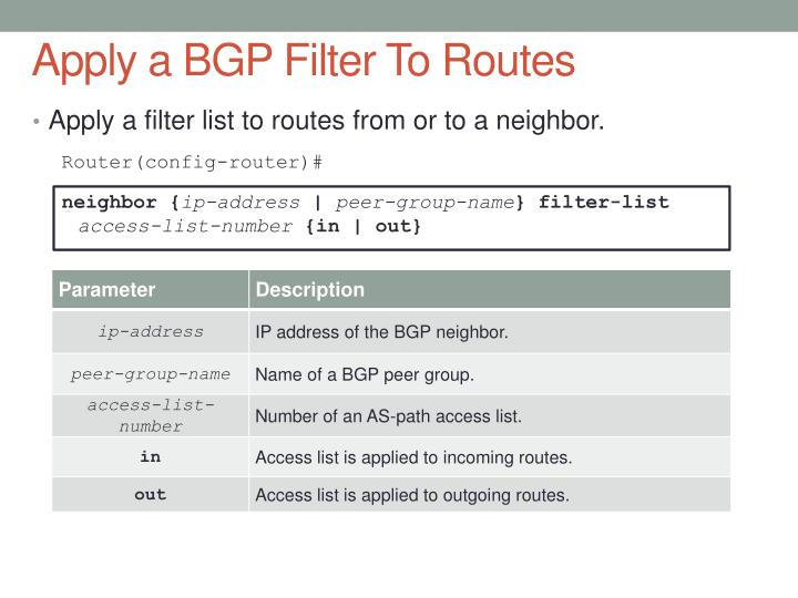 Apply a BGP Filter To Routes