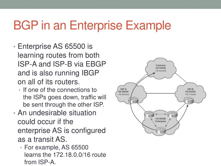 BGP in an Enterprise Example