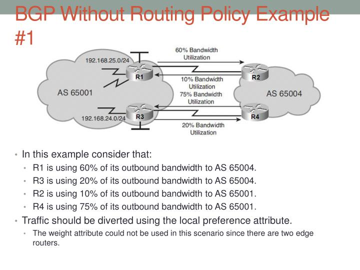 BGP Without Routing Policy Example #1