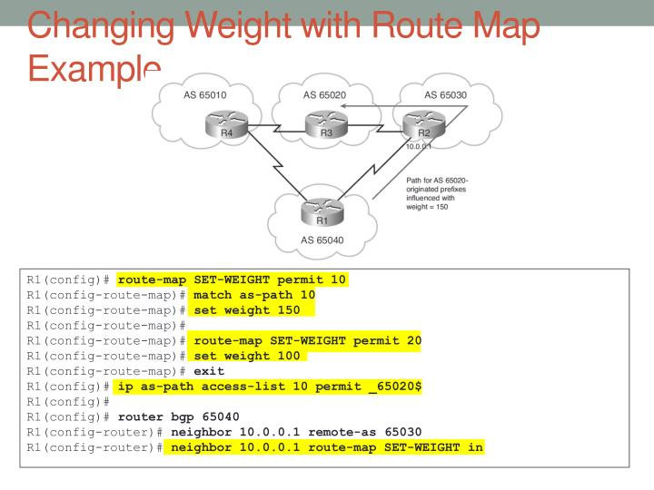 Changing Weight with Route Map Example