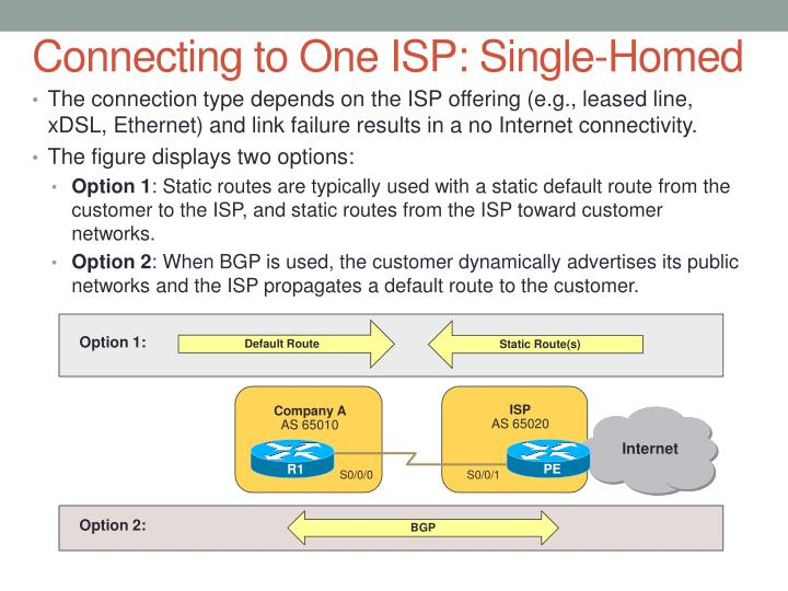 Connecting to One ISP: Single-Homed