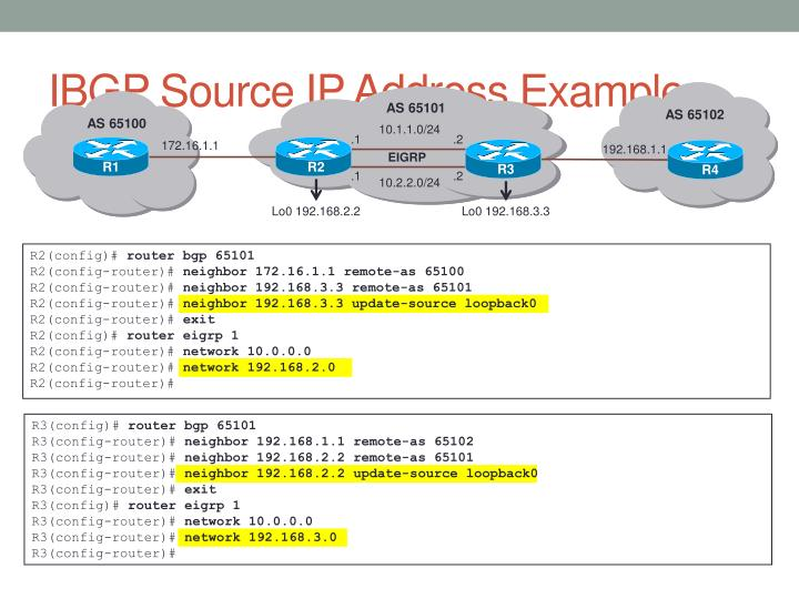 IBGP Source IP Address Example