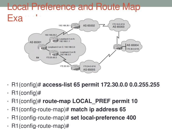 Local Preference and Route Map Example