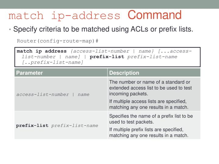 match ip-address