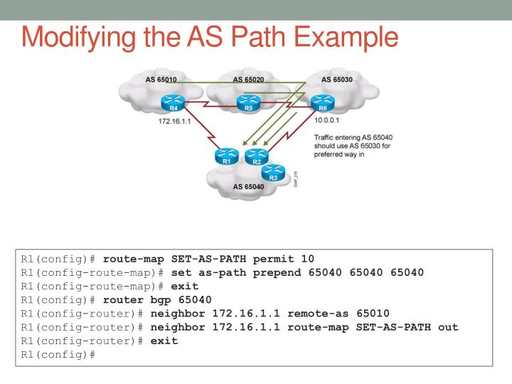 Modifying the AS Path Example