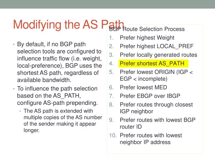Modifying the AS Path