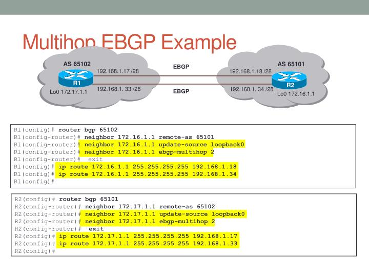 Multihop EBGP Example