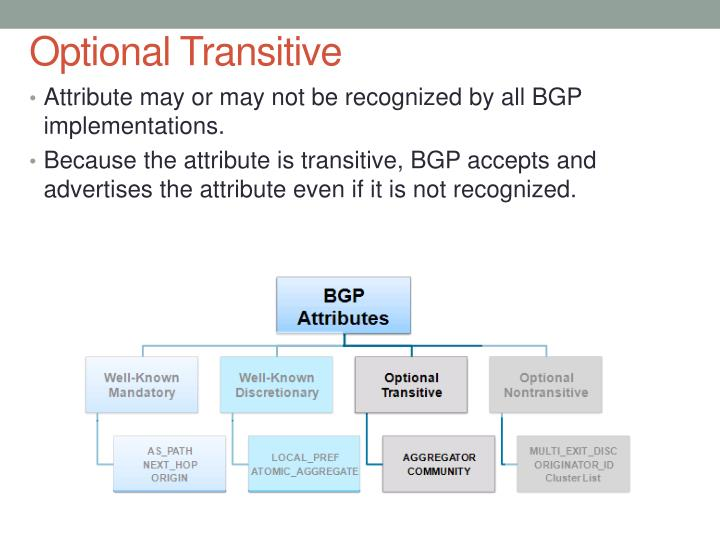 Optional Transitive