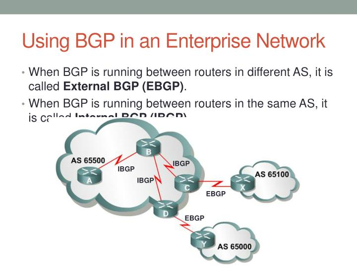 Using BGP in an Enterprise Network