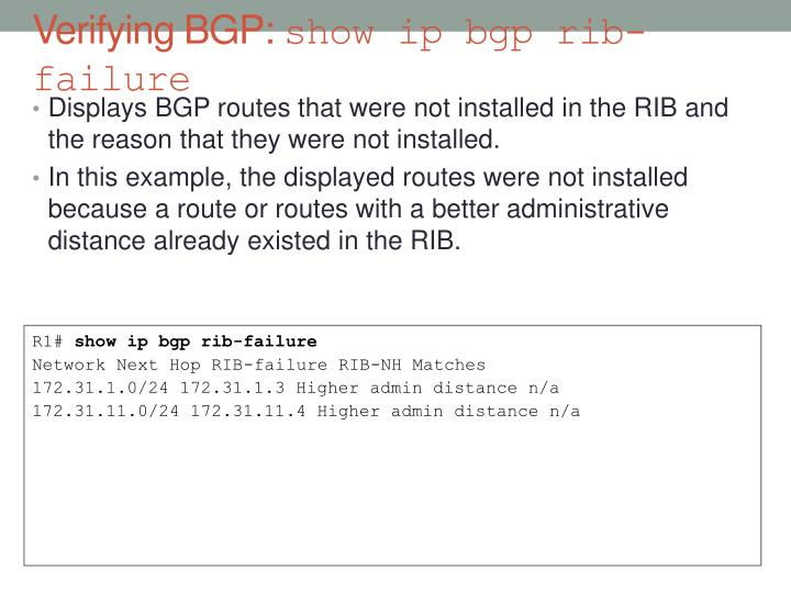Verifying BGP: